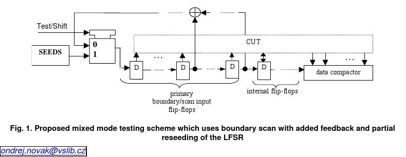 An Efficient Deterministic Test Pattern Compaction Scheme Using Modified IC Scan Chain