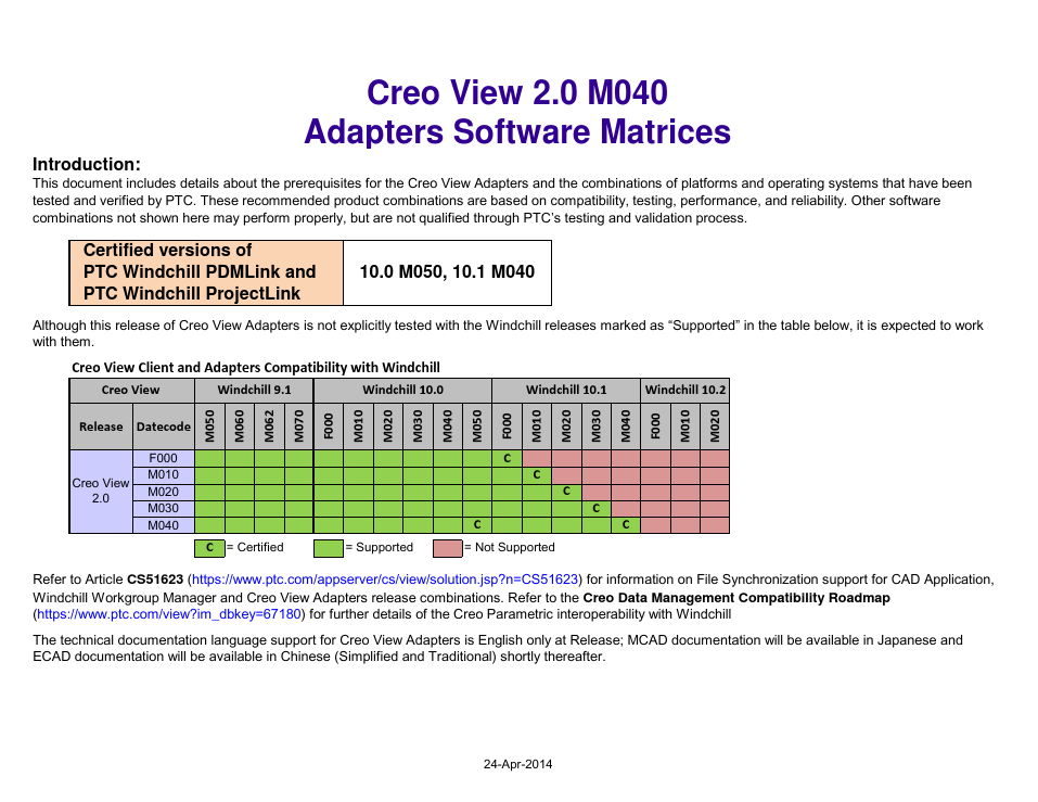 Creo View 2.0 M040Adapters Software Matrices