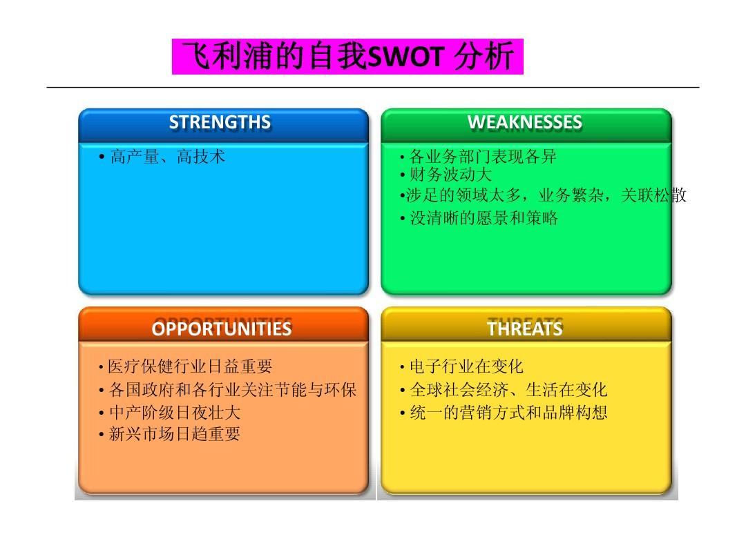 swot analysis sam walton