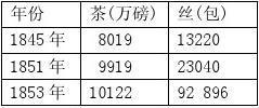 山东省济宁微山一中2011-2012学年高一3月月考 历史试题