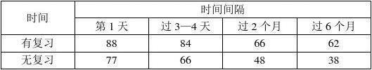 江苏省海门中学2010届高三语文模拟综合练习