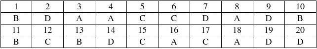 《Java程序设计》期末考试试卷评分标准(A)