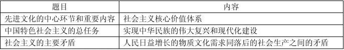 2015年陜西省初中畢業學業考試思想品德與歷史試卷  黑白卷