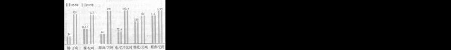 2018-2019年初中历史鲁教版《八年级下》《第六单元 科技教育与文化,》《第23课 活动课 20