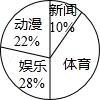 2013-2014年河南省洛阳市七年级(下)期末数学试卷和答案Word版