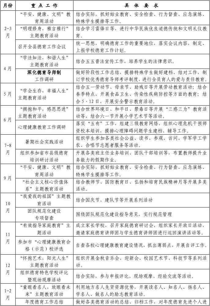 2010年春稽东镇中心小学少先队工作计划