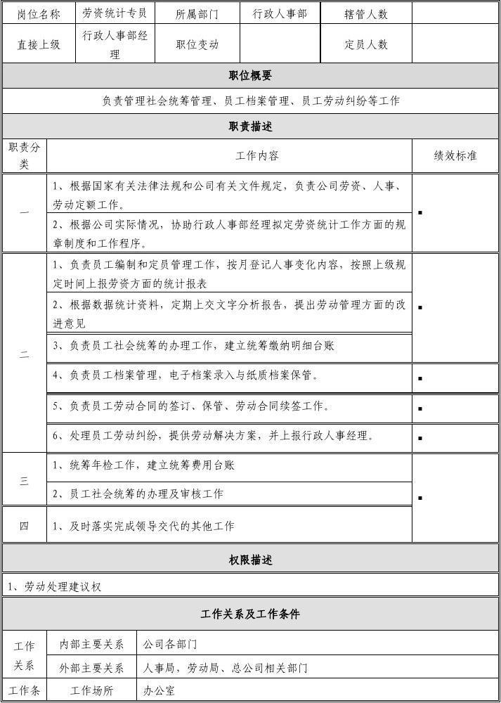 劳资专员工作计划_劳资统计专员岗位说明书