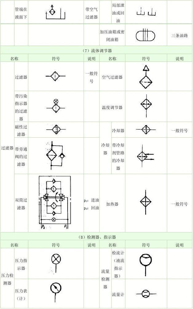 常用液压图形符号图片