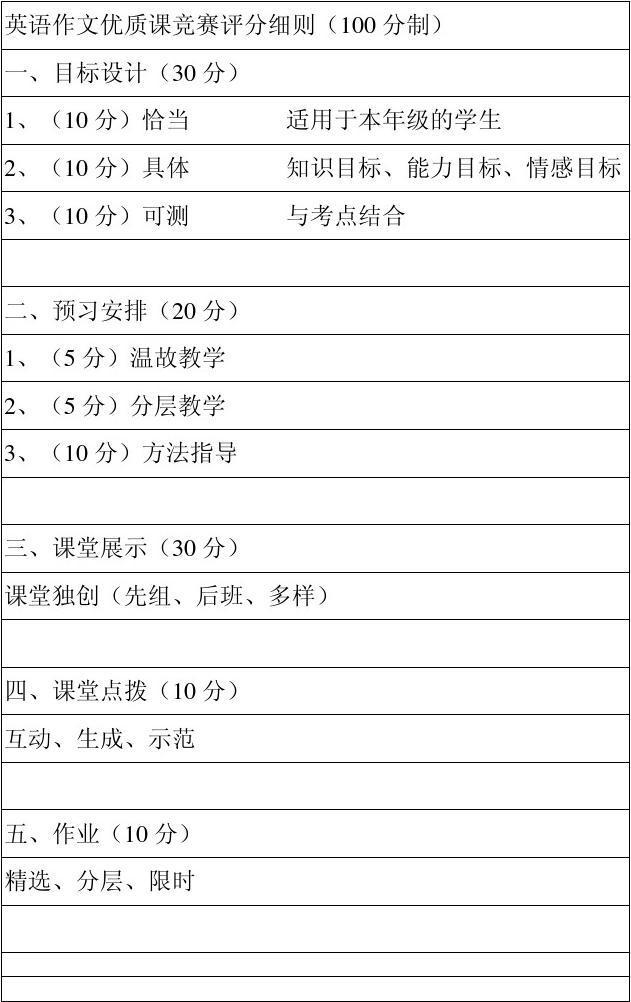 英语作文优质课竞赛评分细则