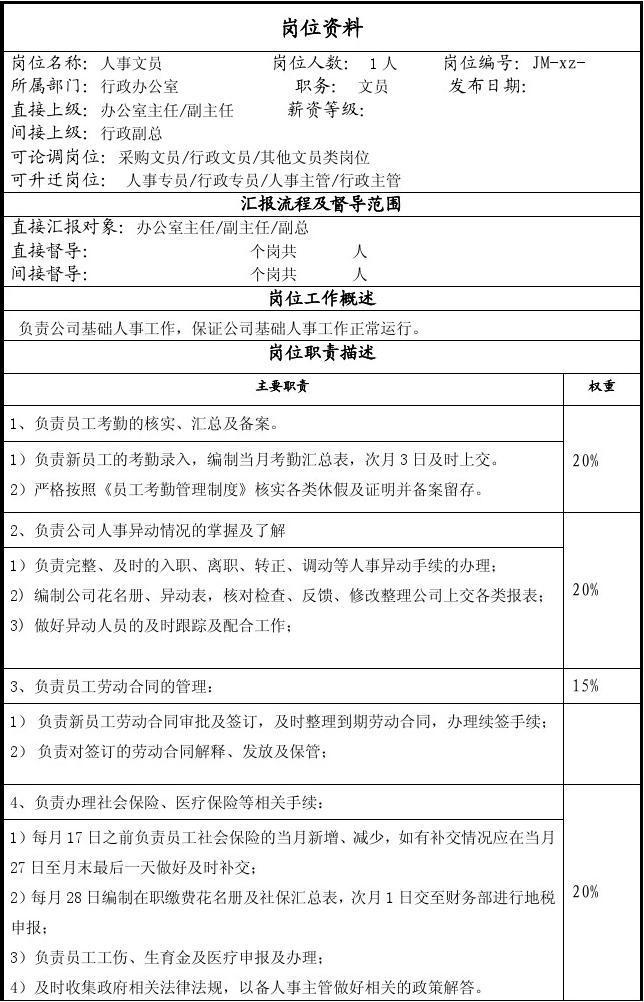 前台的工作总结_人事文员岗位说明书_word文档免费下载_文档大全