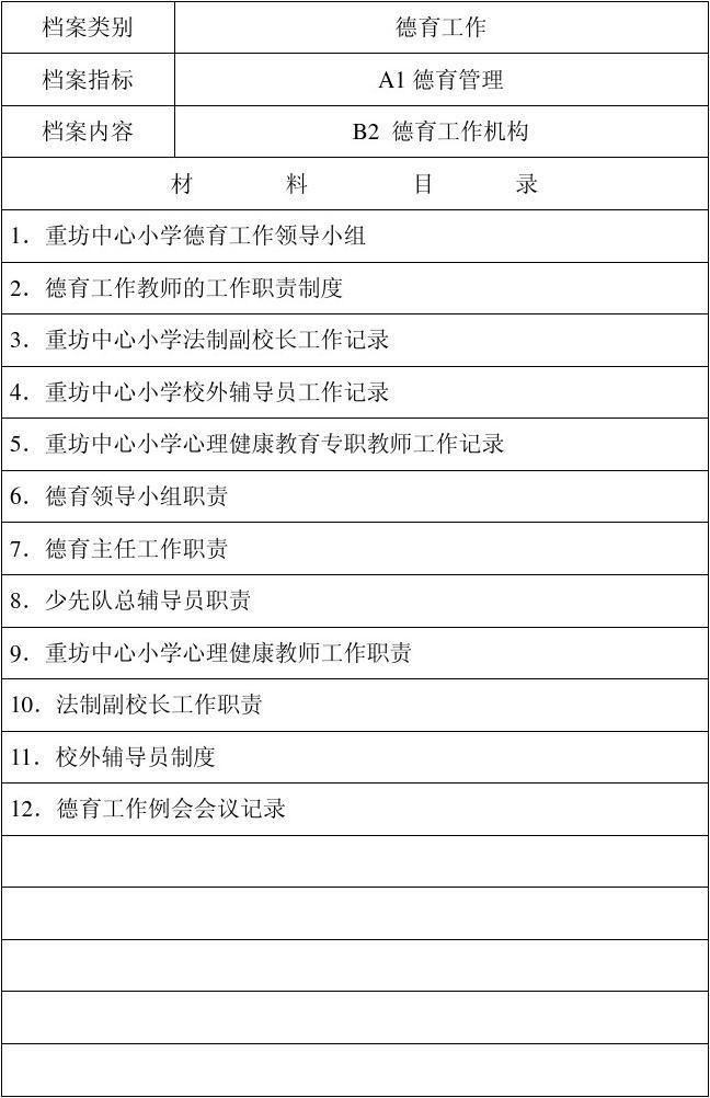 2013德育工作档案卷内索引