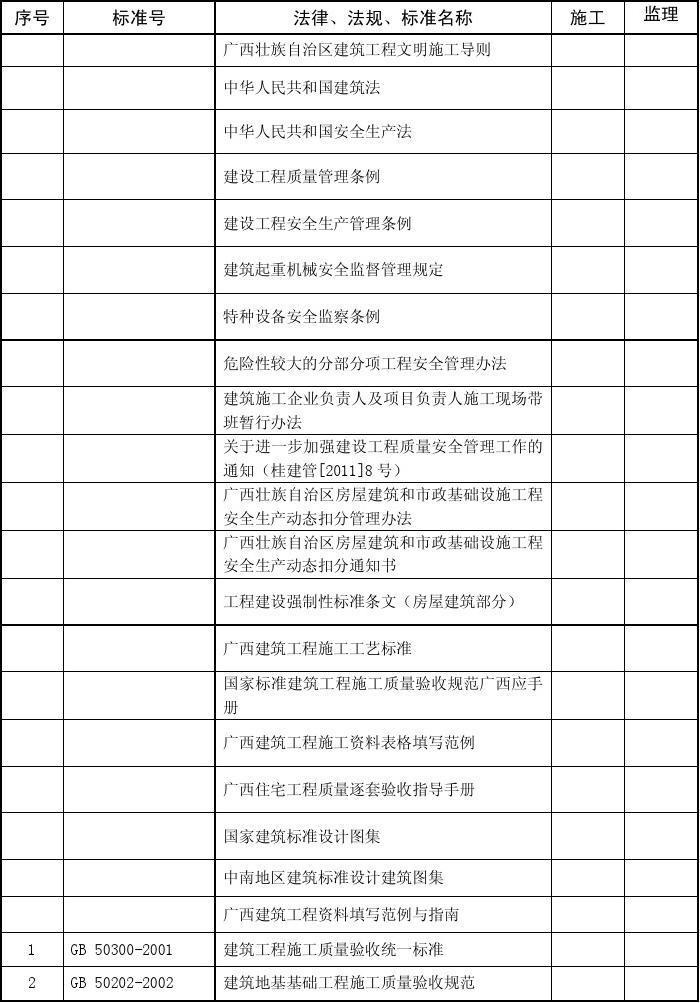 建筑工程常用施工规范(2013.07.21)