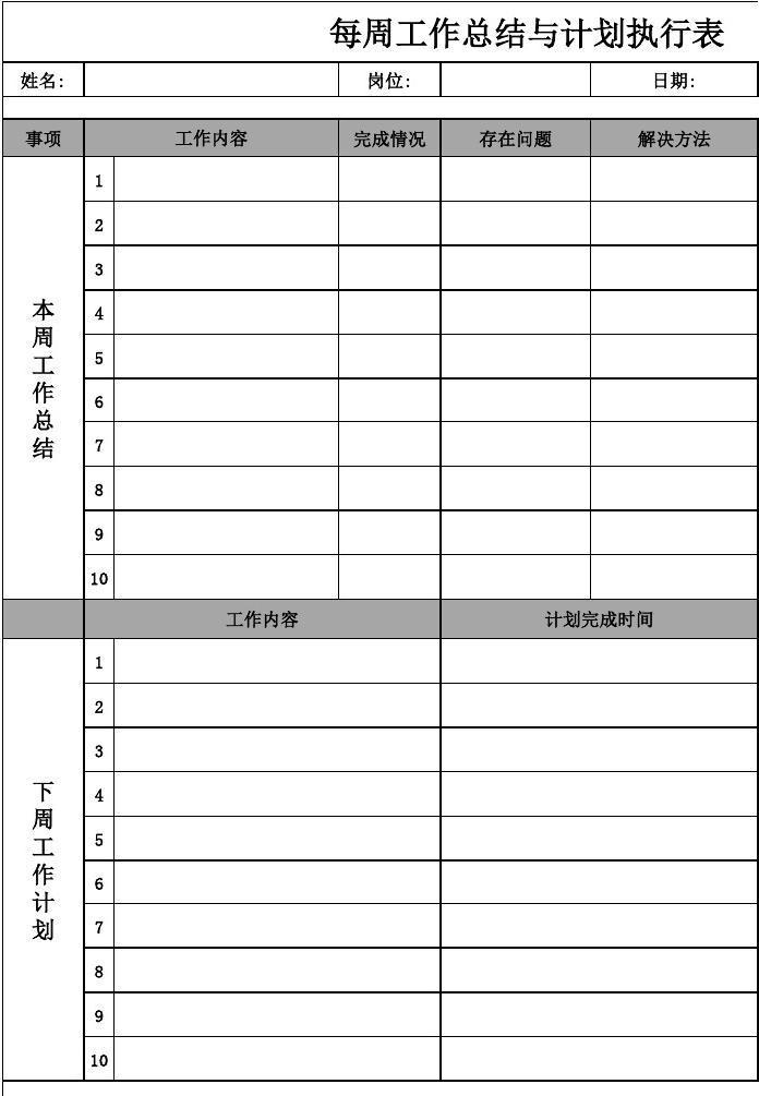 每周工作总结与计划执行表