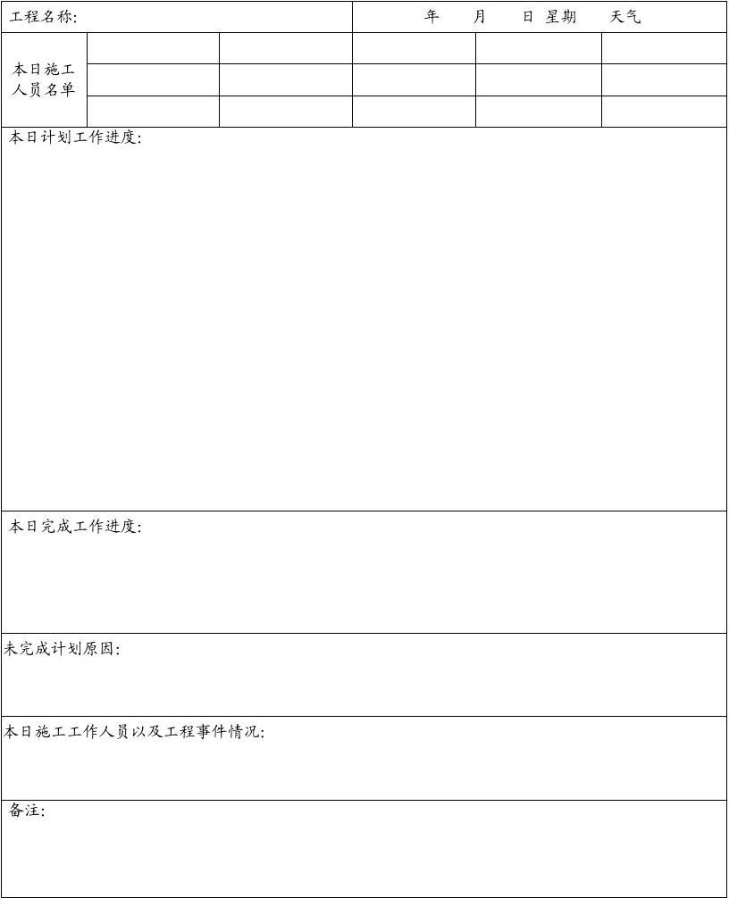 第1页 (共2页,当前第1页) 你可能喜欢 施工日志表格范本 工程表格