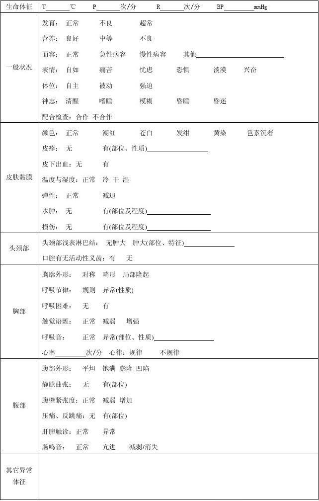 护理病历书写范文_怎样写一份完整的护理病历