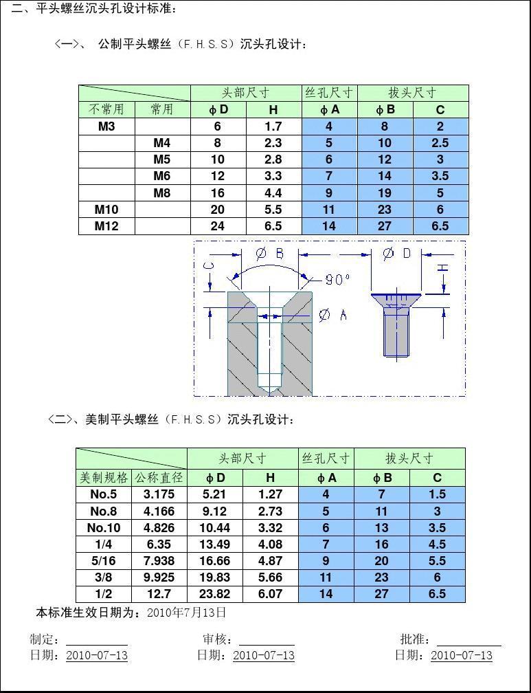 平头螺丝m3