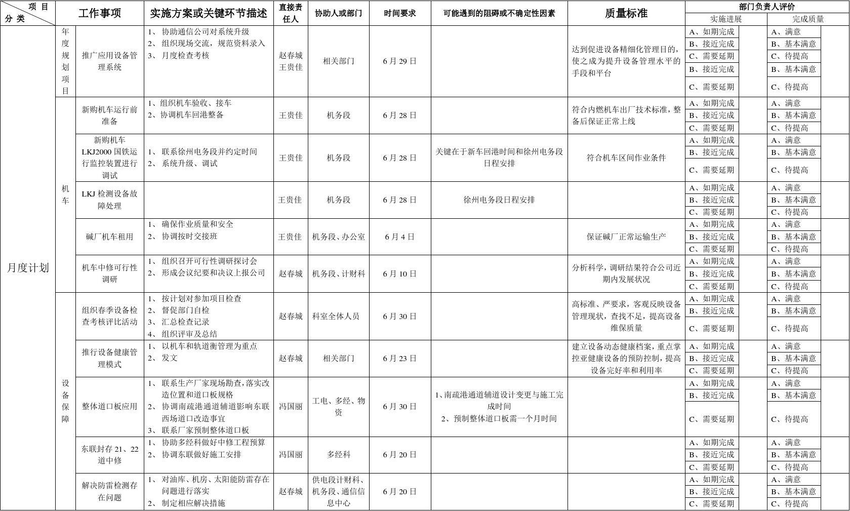 ktl[基础科学]技术科6月份工作计划明细表精品合集