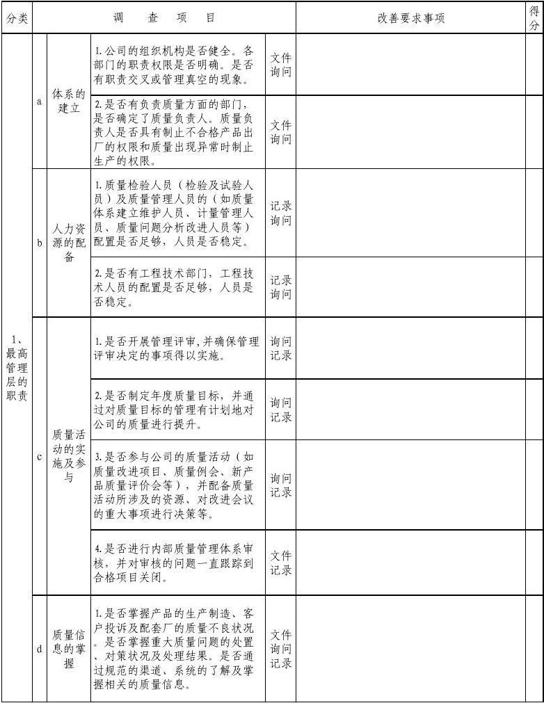 供方质量体系评审表图片