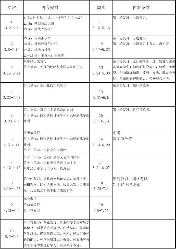 武坚历史20142015学年第二集体九中学语文学科教学计划表年级初二学期备课记图片