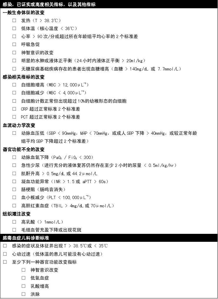 2013急性胰腺炎指南_脓毒血症诊断标准2012评估用表及早期Bundles_word文档在线阅读与 ...