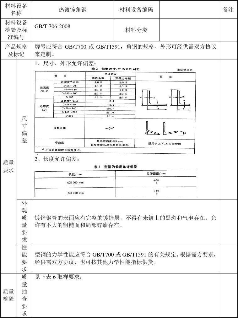 热镀锌角钢技术标准