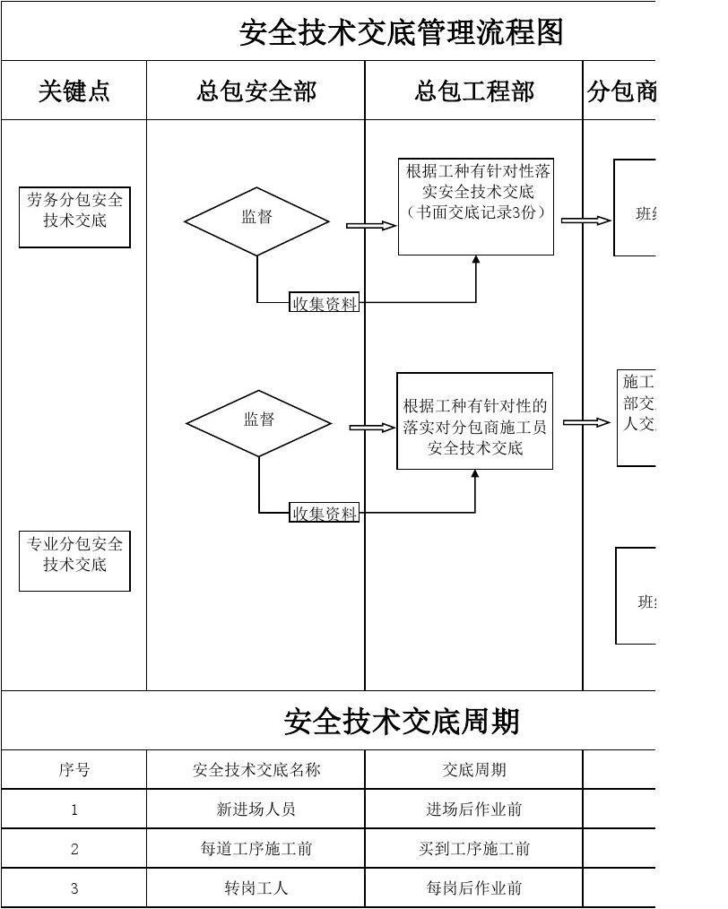 數字版權管理 技術 管理 法律_海爾物流配送管理信息系統分析報告-技術總結_安全技術與管理