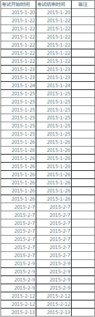 2015年江苏省外院校地址类单招校考报名考试时间芭表(31天)高中杭州八所的美术答案前图片