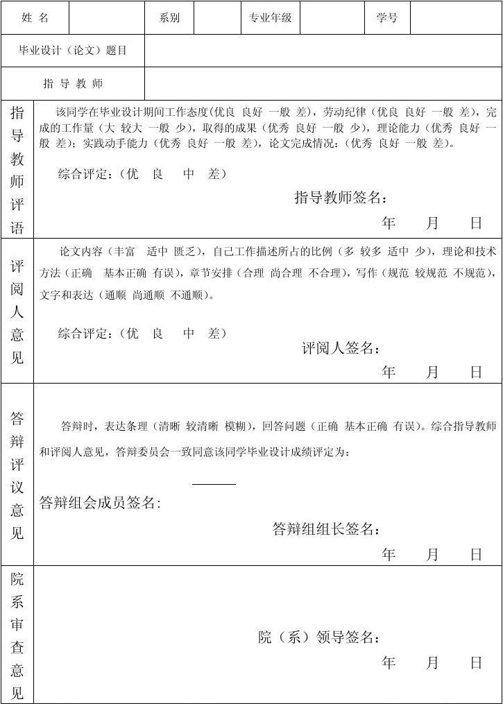 当前第1页) 你可能喜欢 毕业评语 南京晓庄学院 毕业(论文)指导教师