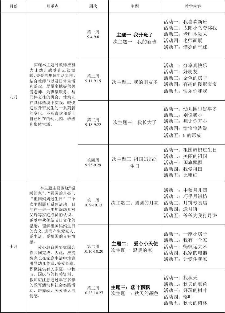 兰山区2017-2018学年上学期中班教学计划_w