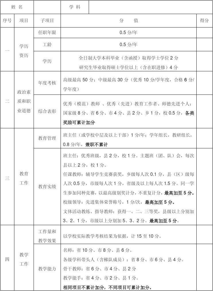 齐齐哈尔市中小学职务小学量化v职务考核表学生证怎么办教师的图片