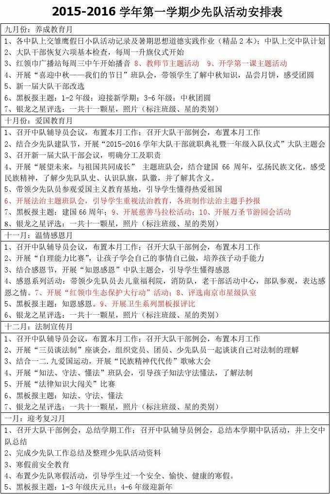 xxxx学校少先队工作计划(2015.9-2016.1)