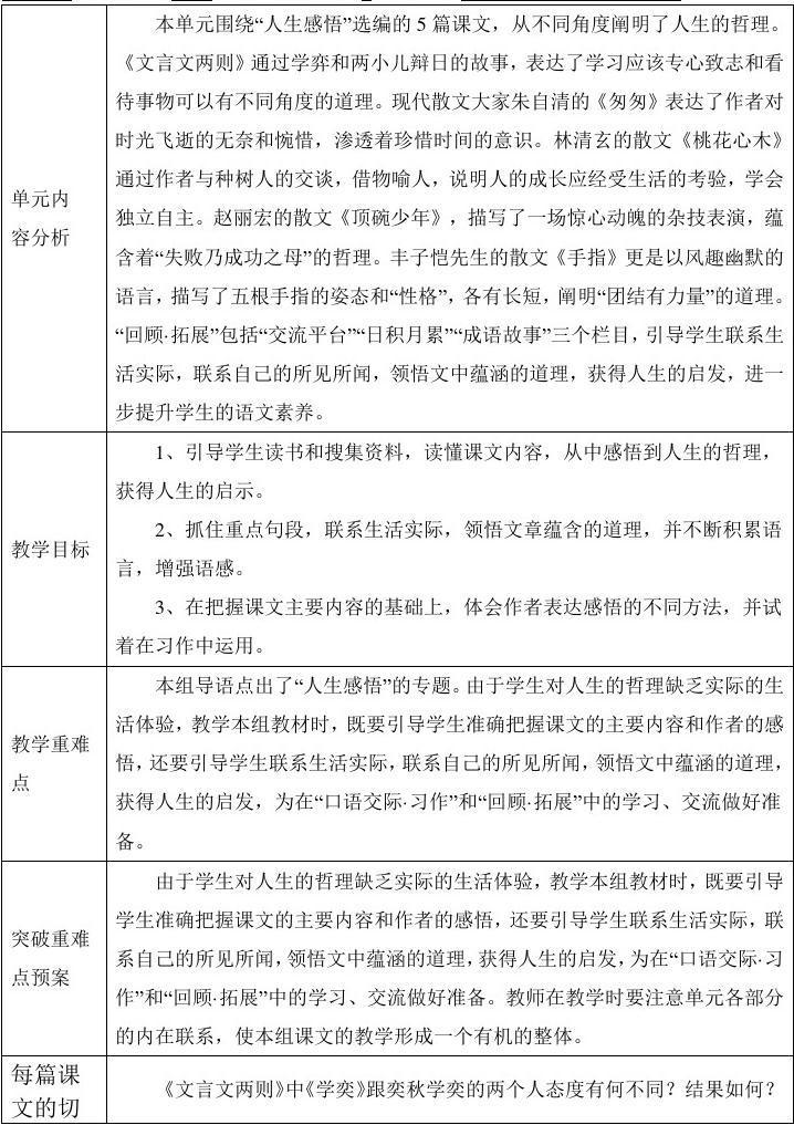 新课标人教版下册六小学语文小学年级主讲备课单元南岗区哈尔滨图片