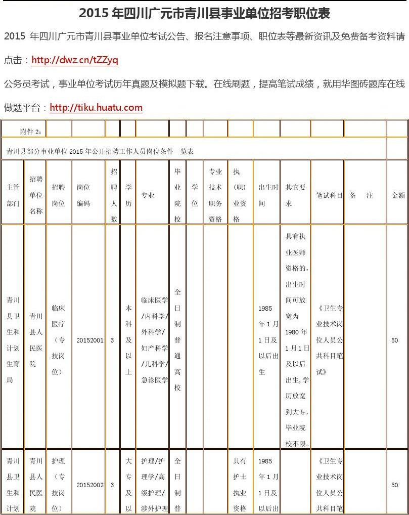 2015年四川廣元市青川縣事業單位招考職位表三中西安高新初中部圖片
