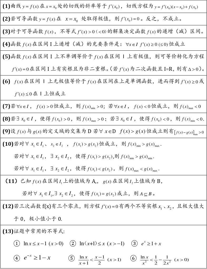 2015专题五:函数与导数(含近年高考试题)答案