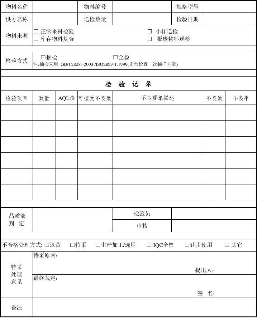 成品检验员职责_IQC来料检验报告_word文档在线阅读与下载_免费文档