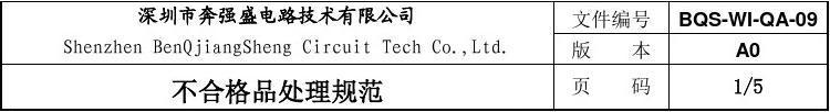 BQS-WI-QA-09  不合格品处理规范doc