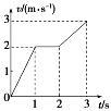 18年高考物理二轮复习100考点千题精练第三章牛顿运动定律专题3.4与图象相关的加速问题