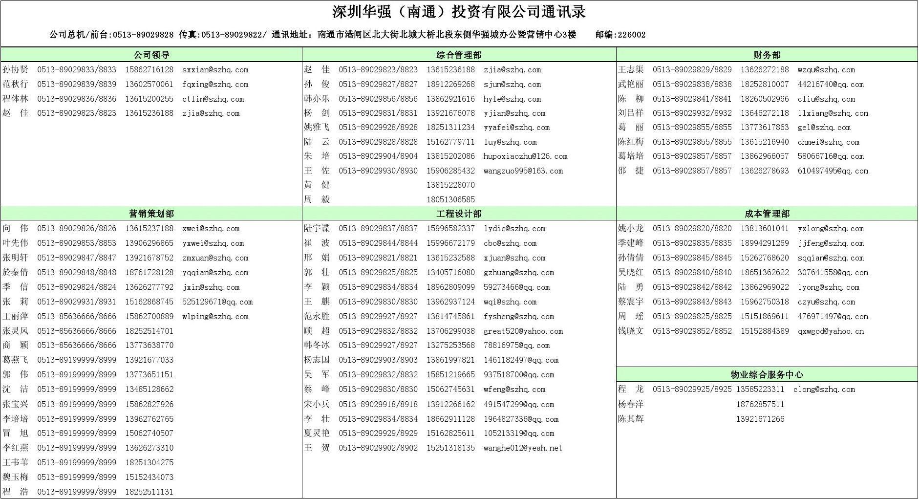 深圳华强(南通)投资通讯录桃李杯风筝图片