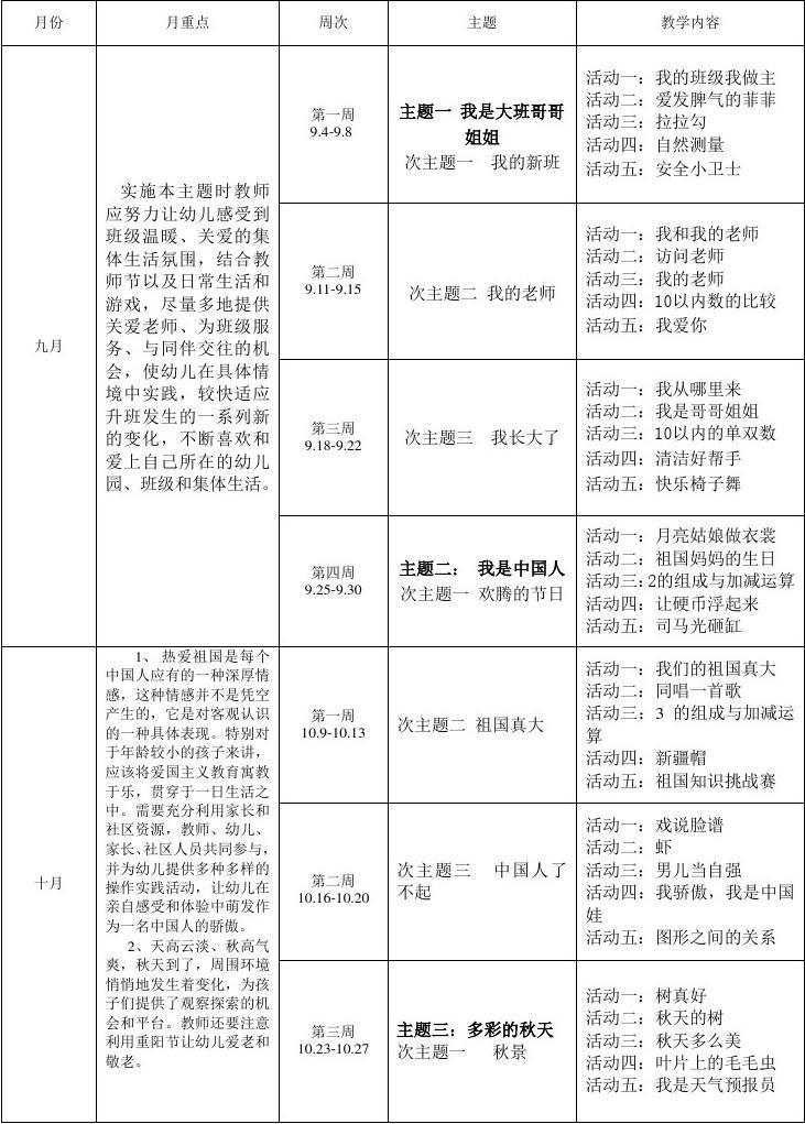兰山区2017-2018学年上学期大班教学计划_w