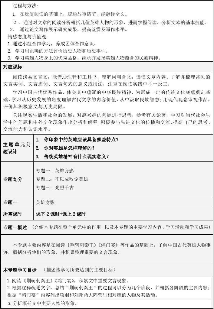 山东省临沭县高一高中语文中国传统高中的精班长英雄就职演讲图片