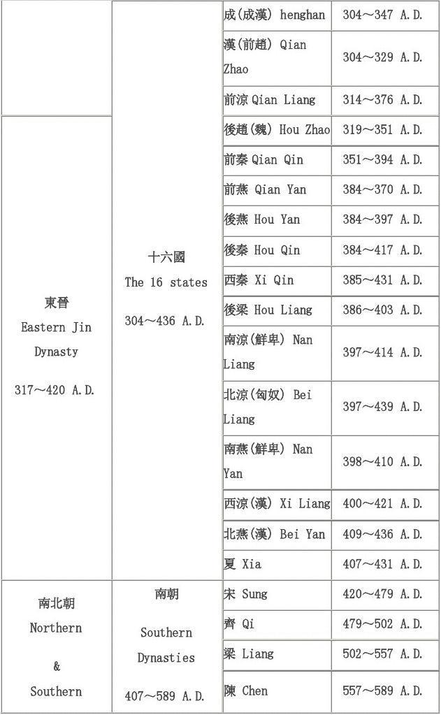 古代朝代新消息评论
