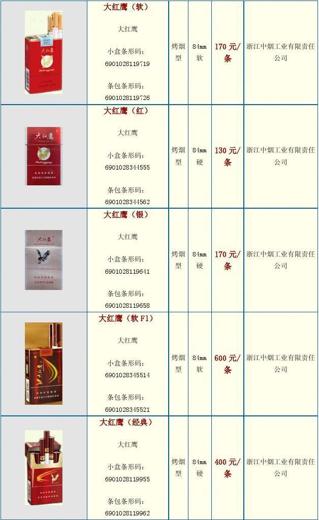 大红鹰香烟价格表图片