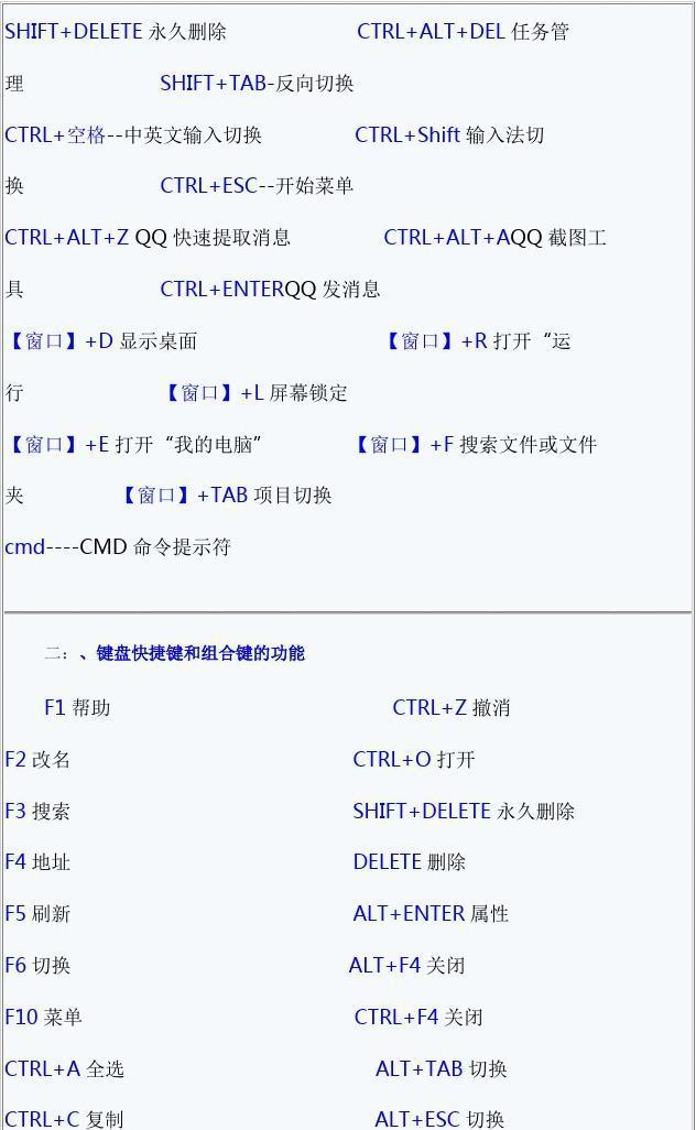 电脑键盘快捷键大全_电脑各种快捷键使用大全_word文档在线阅读与下载_文档网