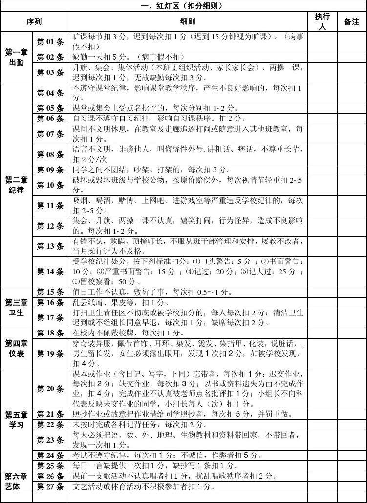 小学生操行�9k��b����_操行量化评分细则(学生操作)
