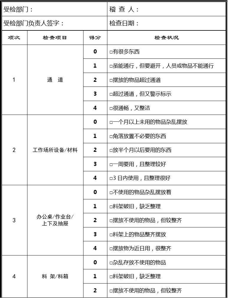 5S评分表(车间)