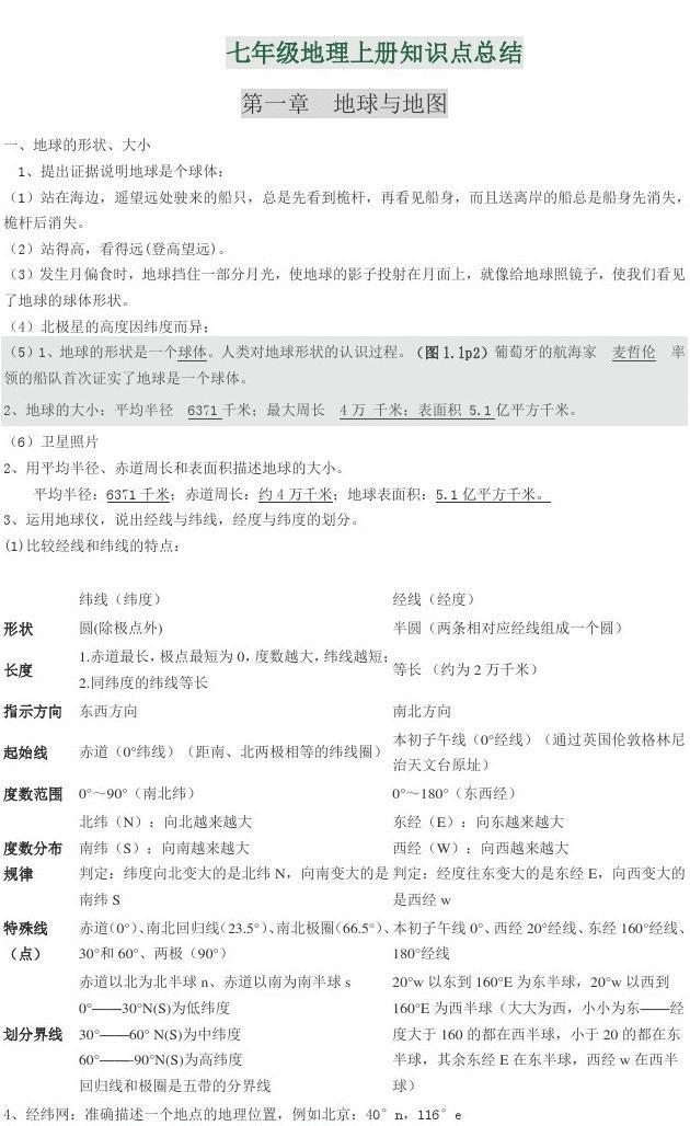初中网所有教育年级分类初中地七政史作文上册知识点总结1第1传统文化中国文档地理图片