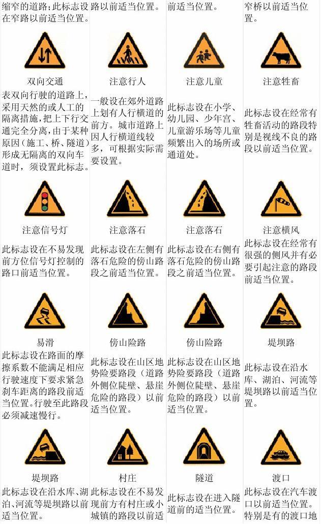 标志交通安全标线图片和道路交通标志全国平面设计条形码图片