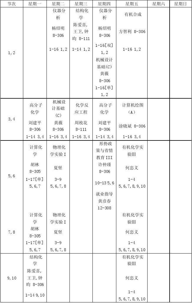 教学计划 2012-2013年应用化学一班课程表  计算机绘图 (a) 涂晓斌 8图片