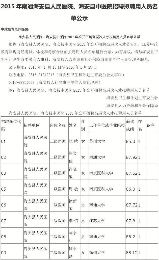 2015年南通海安县人民医院,海安县中医院招聘拟聘用人员名单公示