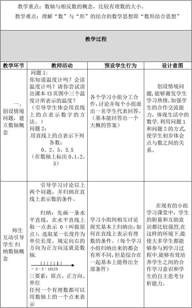初中数学反思日志_初中数学教学设计与反思模板_文档下载